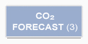 CO2 Forecast
